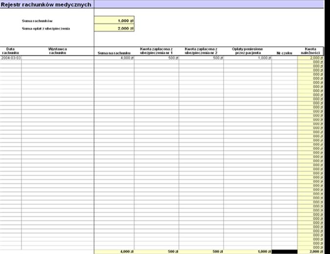 Rejestr rachunków medycznych