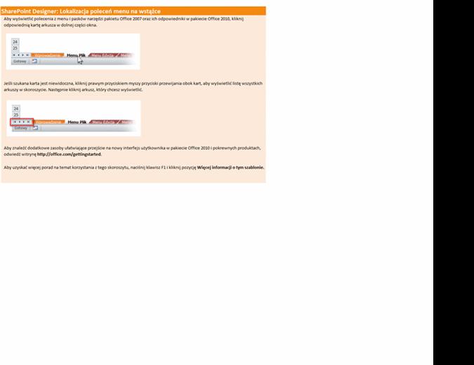 SharePoint Designer 2010: skoroszyt lokalizacji poleceń menu na wstążce