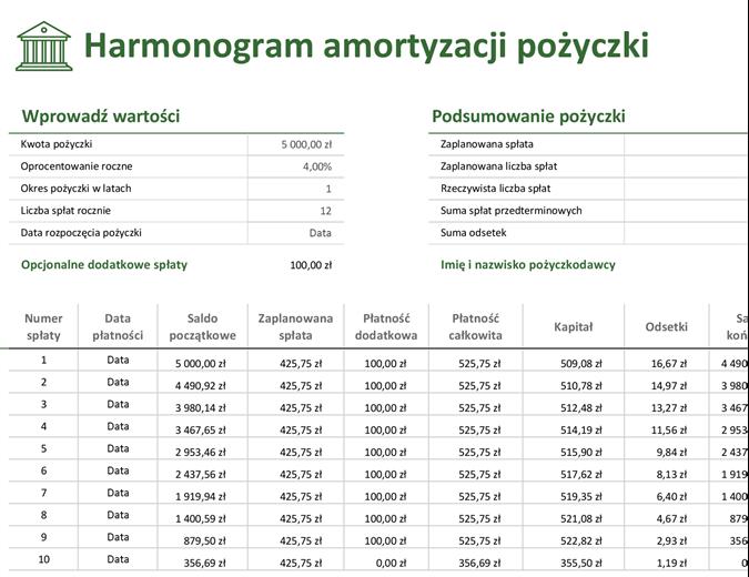 Harmonogram amortyzacji pożyczki