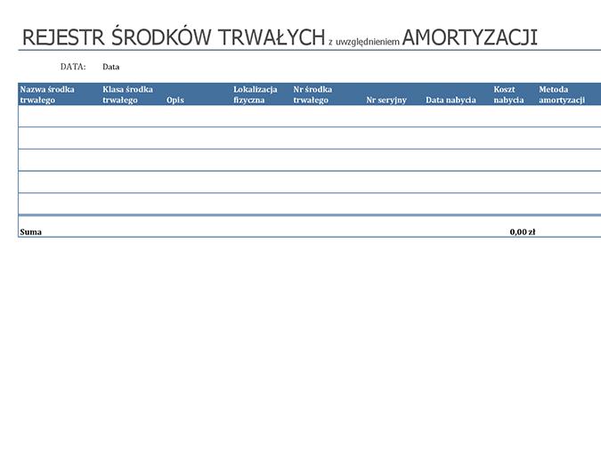 Rejestr środków trwałych z uwzględnieniem amortyzacji