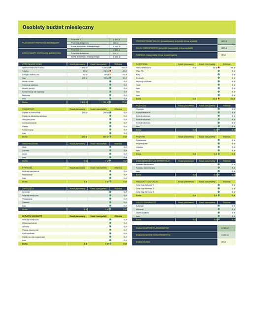 Arkusz kalkulacyjny osobistego budżetu miesięcznego