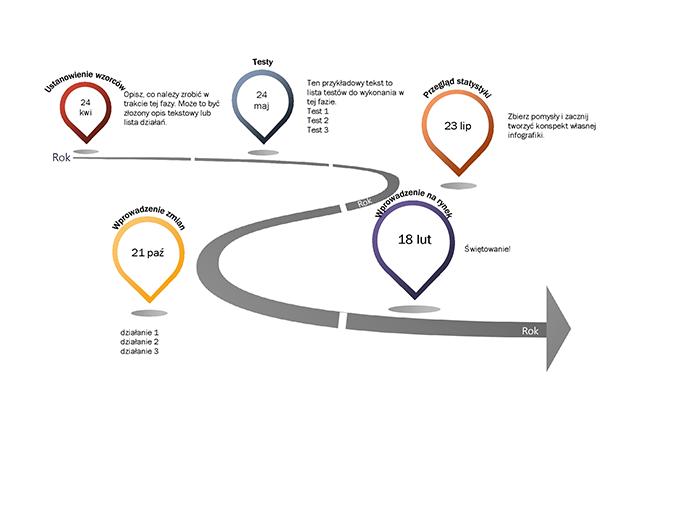 Oś czasu — infografika