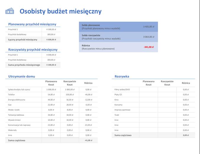 Osobisty budżet miesięczny