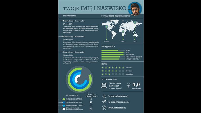 Międzynarodowy życiorys w formie infografiki