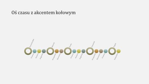 Slajd diagramu osi czasu z wydarzeniami (panoramiczna)