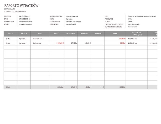 Raport z wydatków
