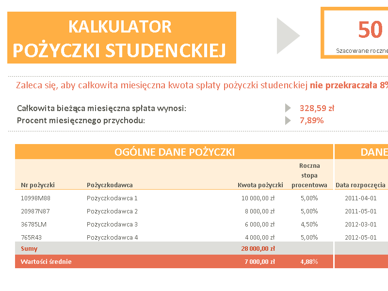 Kalkulator pożyczki studenckiej