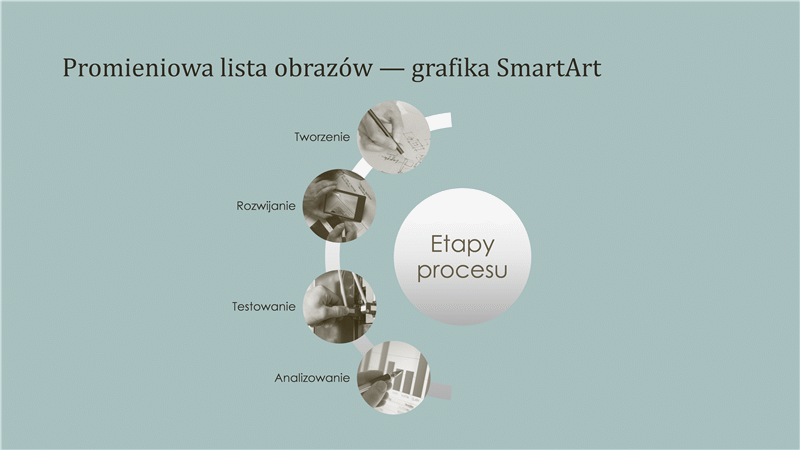 Grafika SmartArt procesu z promieniową listą obrazów (panoramiczna)