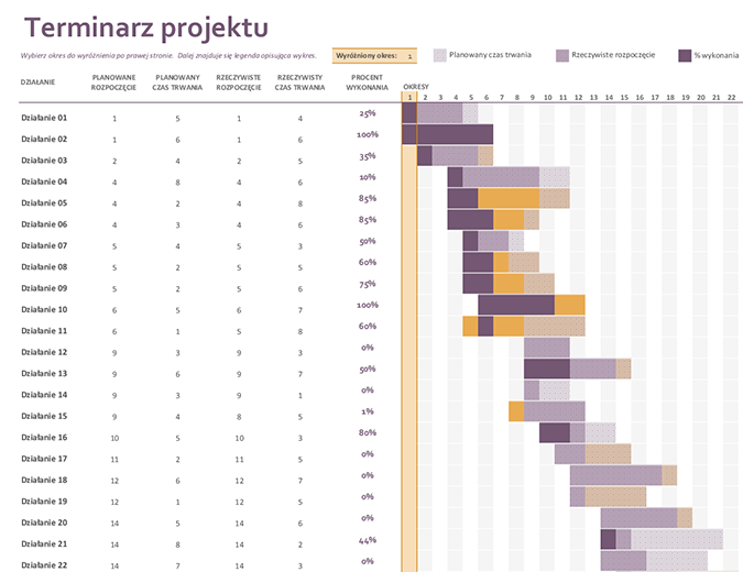 Terminarz projektu z wykresem gantta office templates terminarz projektu z wykresem gantta ccuart Gallery