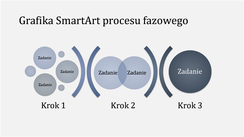Grafika SmartArt procesu fazowego (jasno-/ciemnoniebieska), panoramiczna