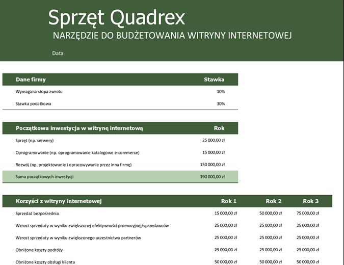 Budżet witryny internetowej