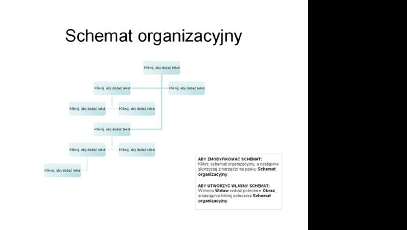 Złożony schemat organizacyjny