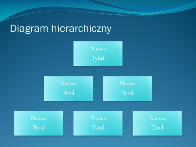 Diagram hierarchiczny