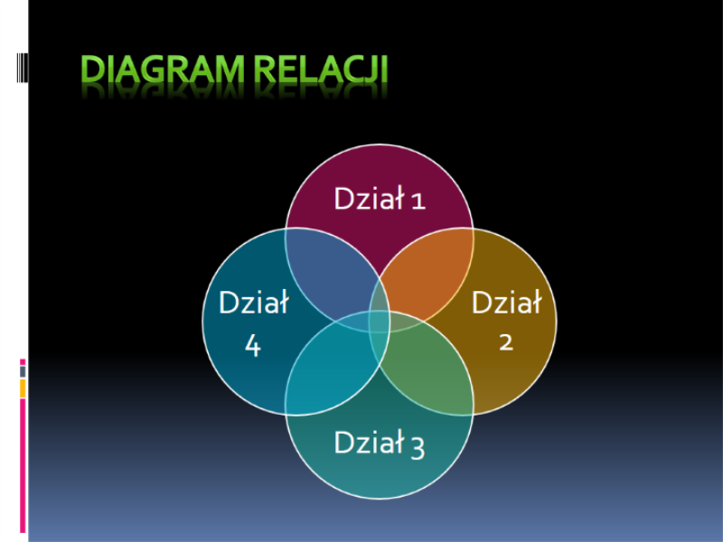Diagram relacji