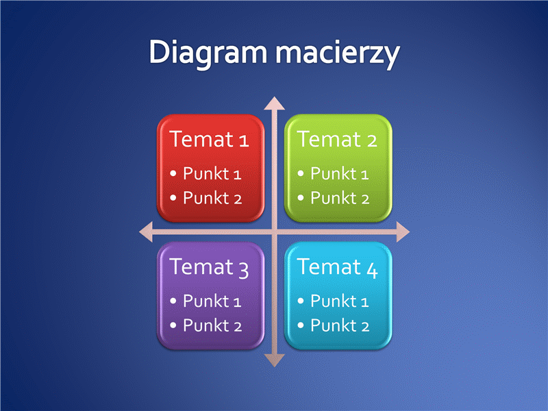 Diagram macierzy