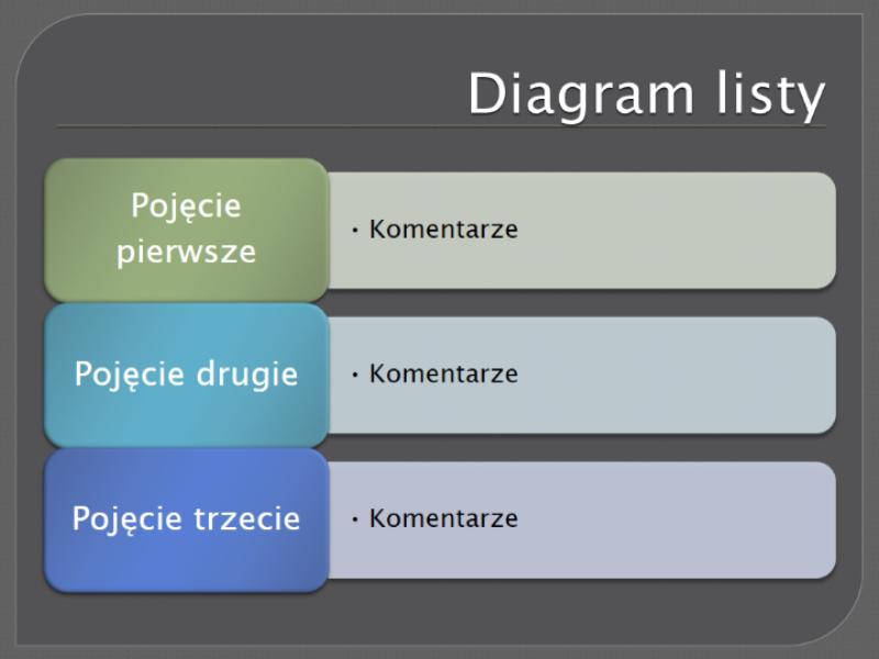Diagram listy