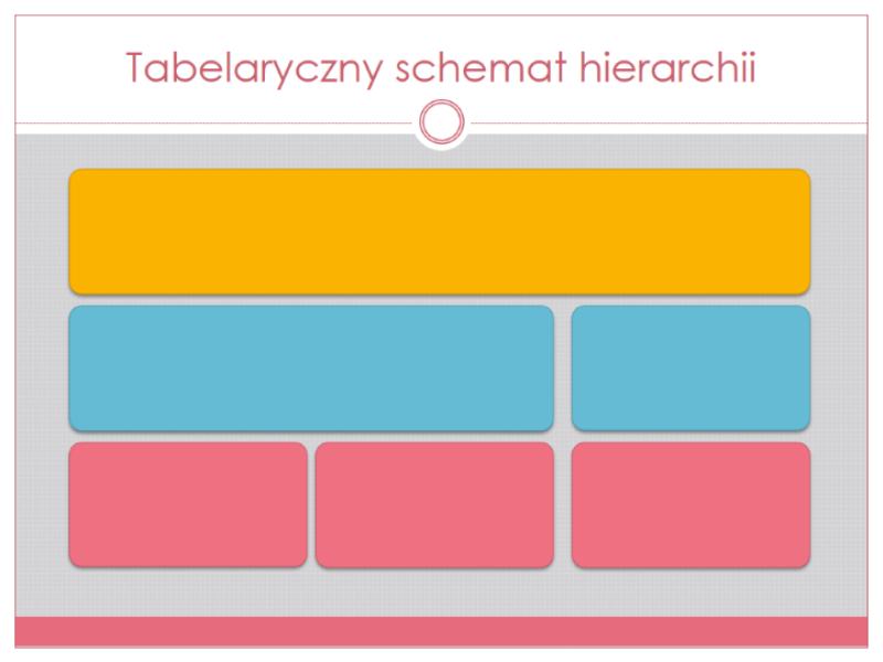 Tabelaryczny schemat hierarchii