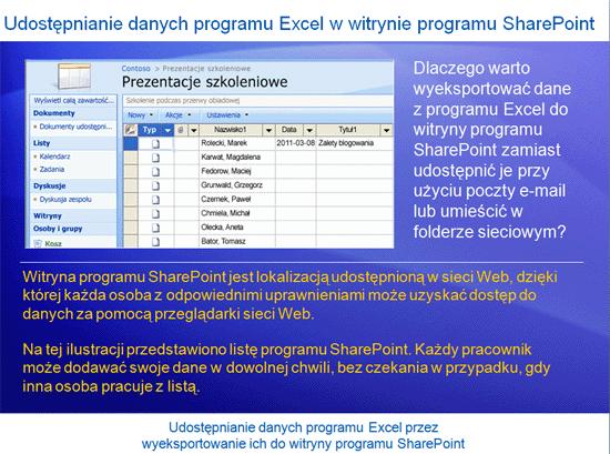 Prezentacja szkoleniowa: Excel 2007— udostępnianie danych programu Excel przez wyeksportowanie ich do witryny programu SharePoint