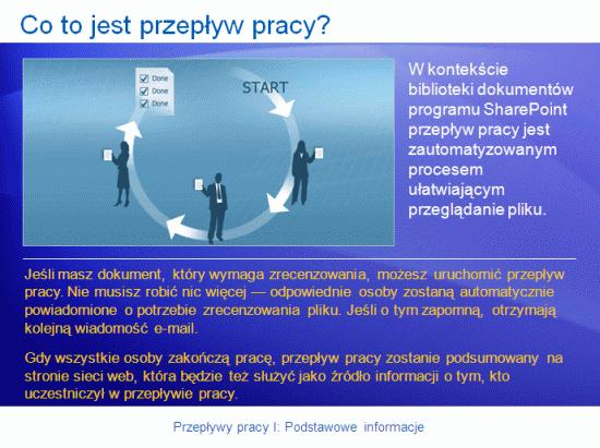 Prezentacja szkoleniowa: SharePoint Server 2007— przepływy pracy I. Podstawowe informacje