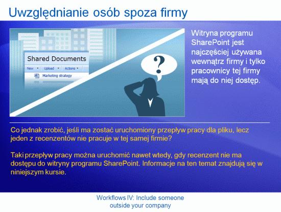 Prezentacja szkoleniowa: SharePoint Server 2007 — przepływy pracy IV. Uwzględnianie osób spoza firmy
