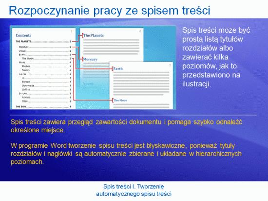 Prezentacja szkoleniowa: Word 2007— Spis treści I. Tworzenie automatycznego spisu treści