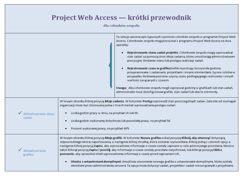 Krótki przewodnik po programie Project Web Access dla członków zespołu
