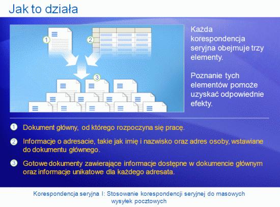 Prezentacja szkoleniowa: Word 2007 — korespondencja seryjna I. Stosowanie korespondencji seryjnej do masowych wysyłek pocztowych