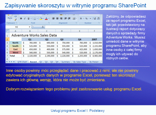 Prezentacja szkoleniowa: SharePoint Server 2007 — usługi programu Excel I. Podstawy