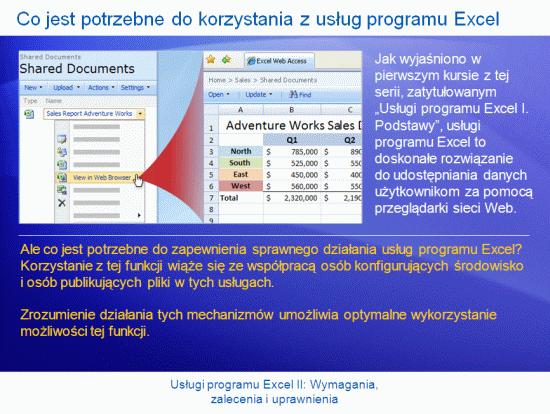 Prezentacja szkoleniowa: SharePoint Server 2007 — usługi programu Excel II. Wymagania, zalecenia i uprawnienia