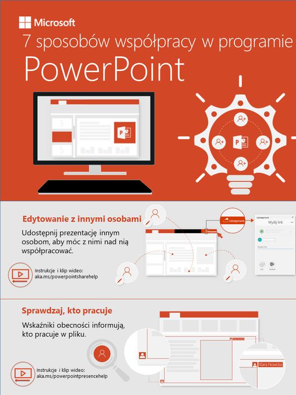7 sposobów współpracy w programie PowerPoint