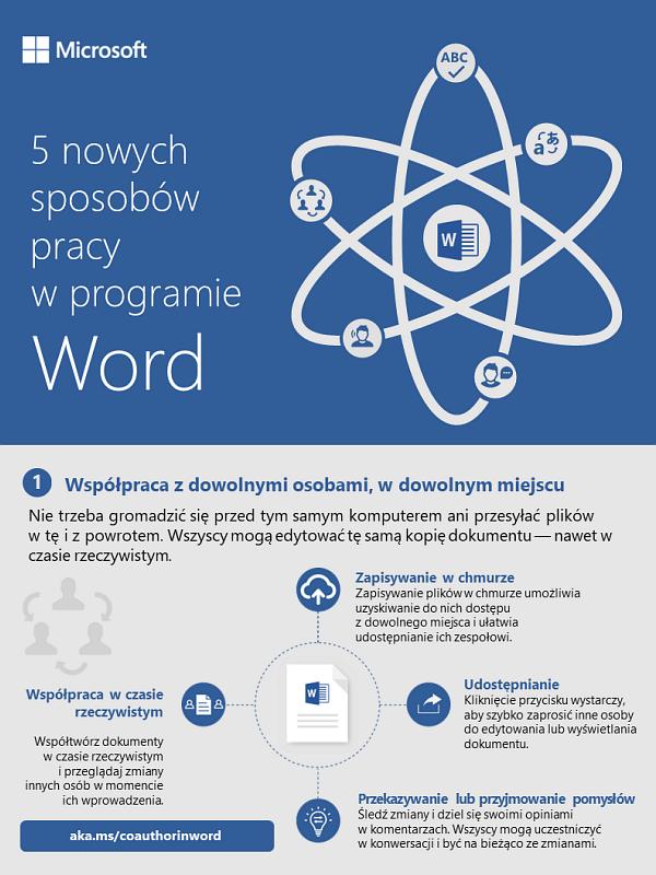 5 nowych sposobów pracy w programie Word