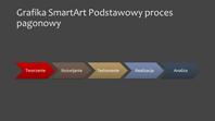 Slajd schematu procesu (pagonowy, panoramiczny)