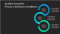 Slajd z grafiką SmartArt Proces z kolistymi strzałkami (niebiesko-zieloną na czarnym tle), panoramiczny