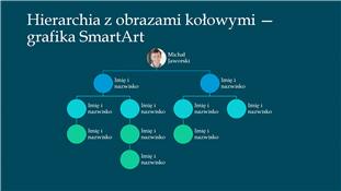 Slajd z hierarchicznym schematem organizacyjnym z obrazami kołowymi (panoramiczny, biel na niebieskim tle)