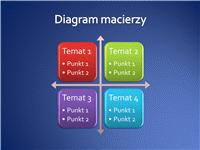 Diagram macierzy