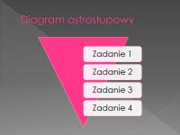 Diagram ostrosłupowy