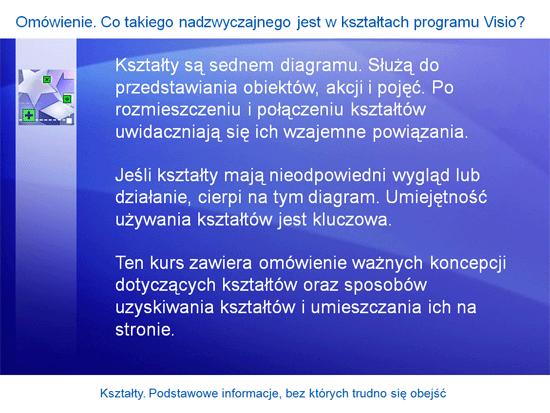 Prezentacja szkoleniowa: Visio 2007 — Kształty. Podstawowe informacje, bez których trudno się obejść