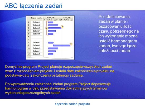 Prezentacja szkoleniowa: Project 2007 — łączenie zadań projektu