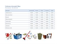 Lista kontrolna obowiązków domowych dziecka