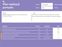 Plan realizacji pomysłu (zadania)