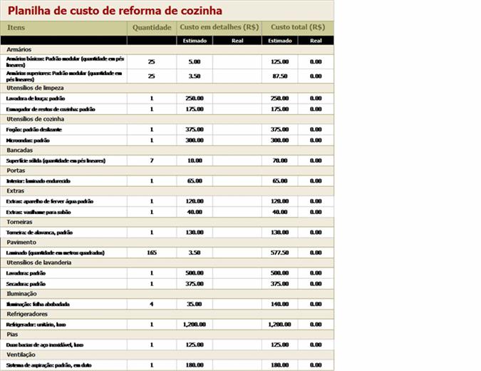 Calculadora de custos da reforma da cozinha