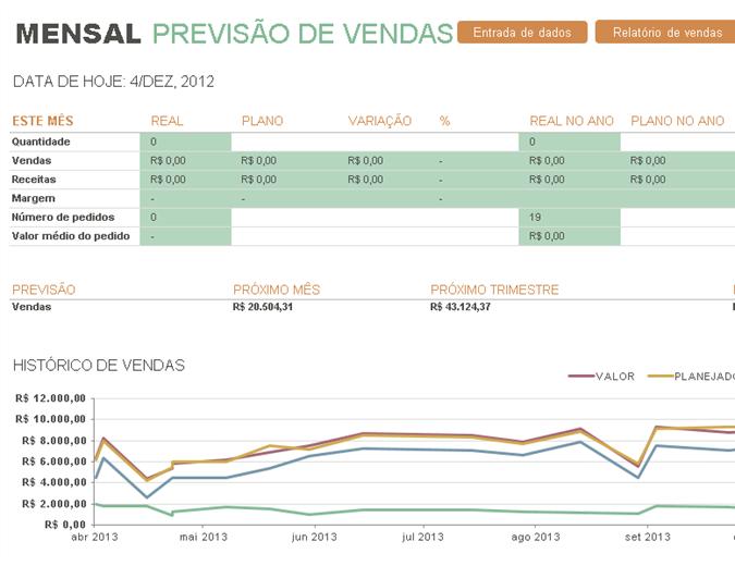 Relatório de vendas mensal