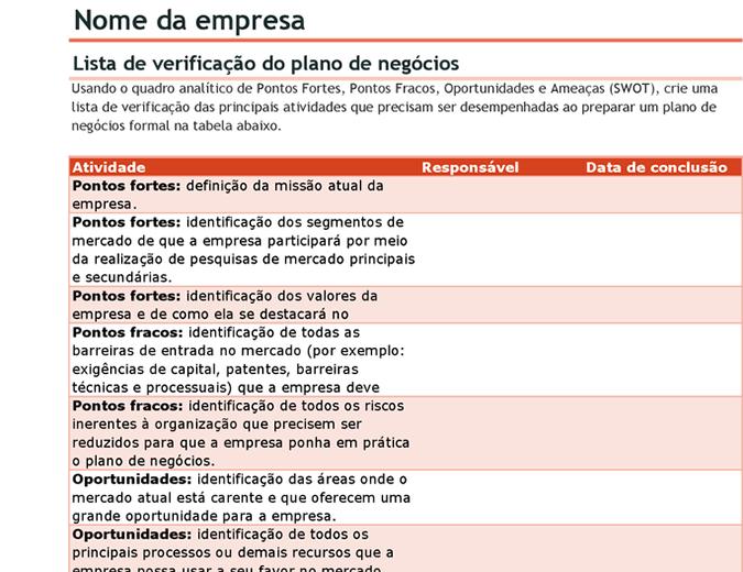 Lista de verificação do plano de negócios com análise SWOT