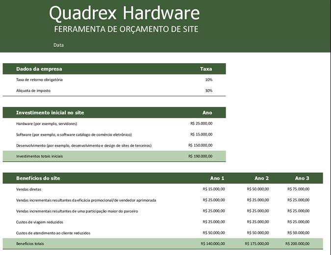 Orçamento de site