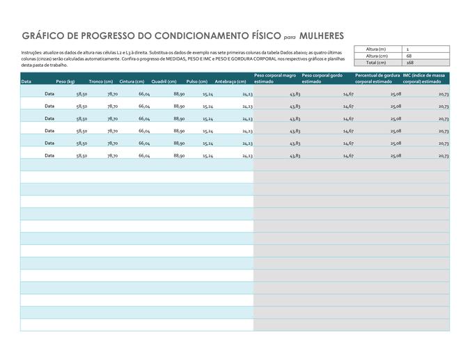 Gráfico de progresso do condicionamento físico para mulheres (métrica)
