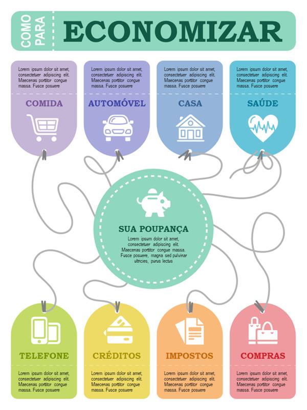 Pôster de infográficos financeiros