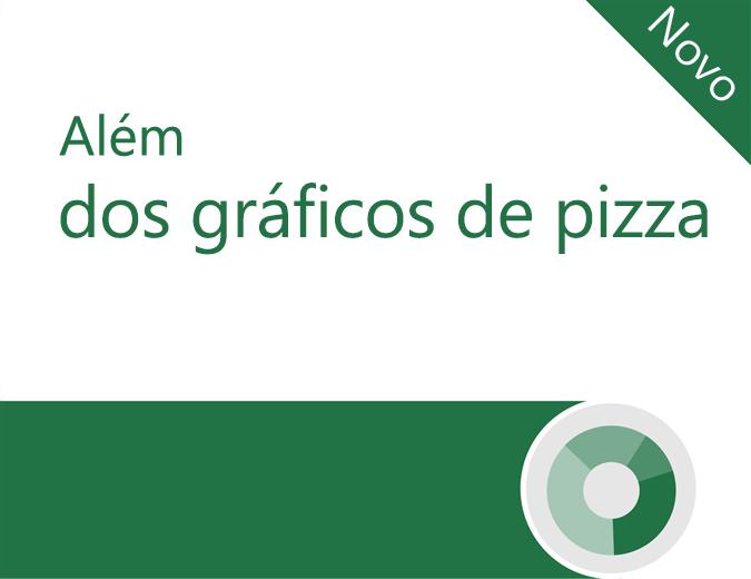 Tutorial para os gráficos de pizza