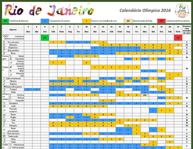 Cronograma de Evento para 2016 Jogos Olímpicos do Rio  e Programação semanal da família