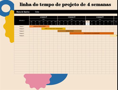 Linha do tempo do projeto