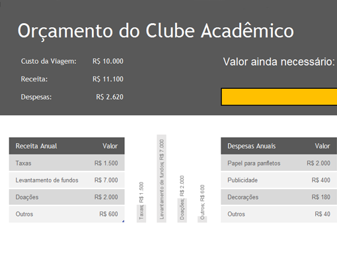 Orçamento do clube acadêmico